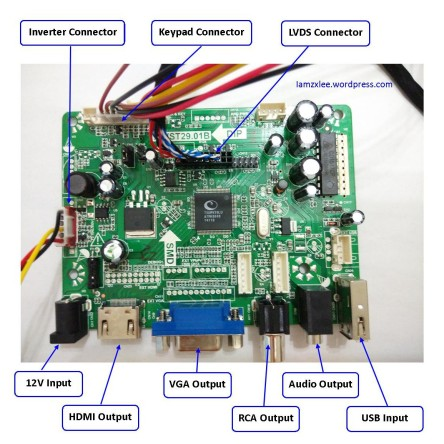 Controller board parts labelling
